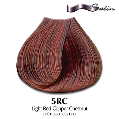 Red Copper Hair Color Chart